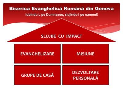 Biserica Evanghelică Română din Geneva - Resurse Predici (2018)